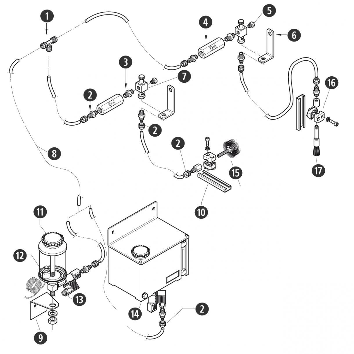 Struttura del sistema unità di lubrificazione